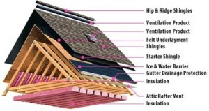 Roof construction elements