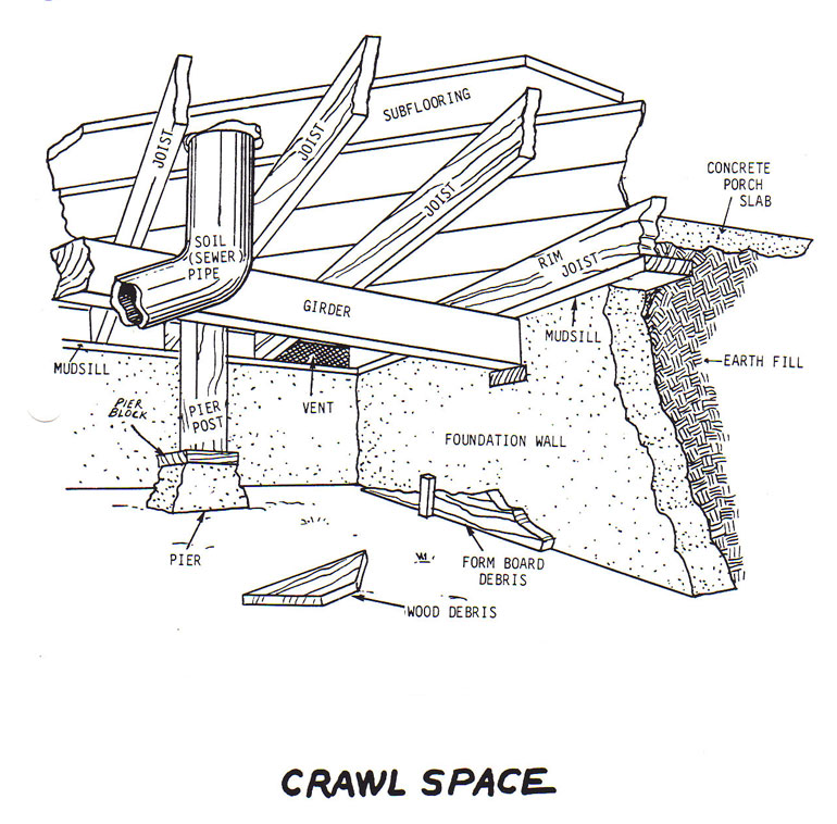 Crawl Space Foundation Diagram Www Pixshark Com Images